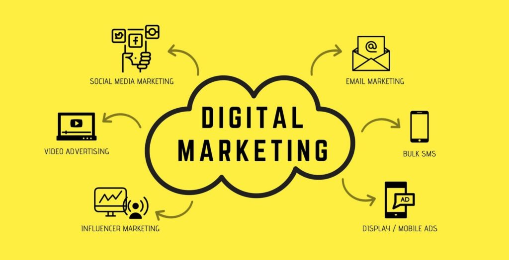 Getting Started With Digital Marketing